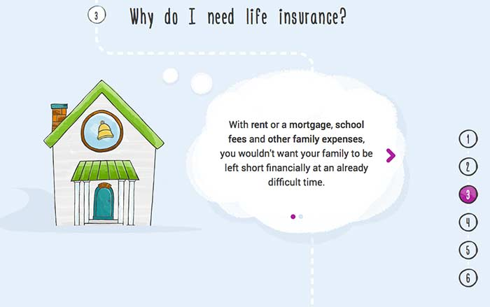 No amount of money can replace you. What life insurance can do is