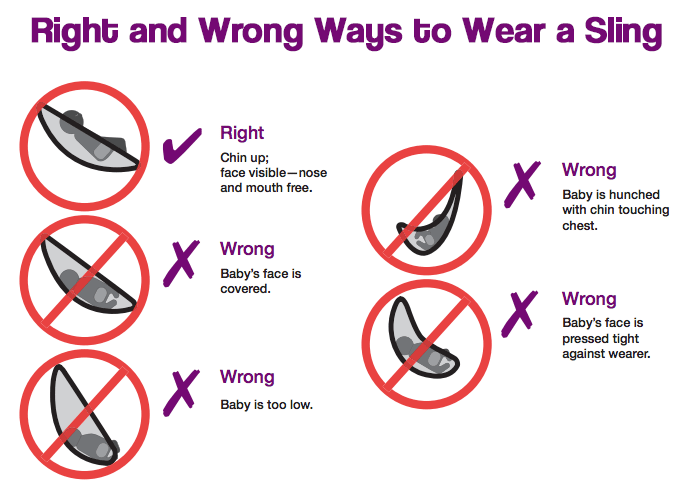 How-to-Wear-a-Sling