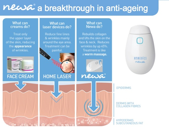 newa_compare_face_cream_laser_and_newa