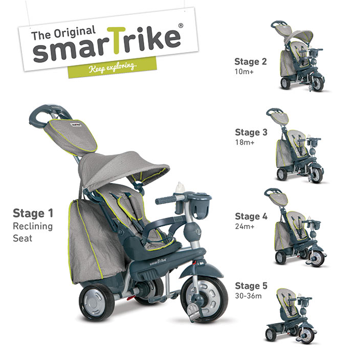 SmarTrike-Stages