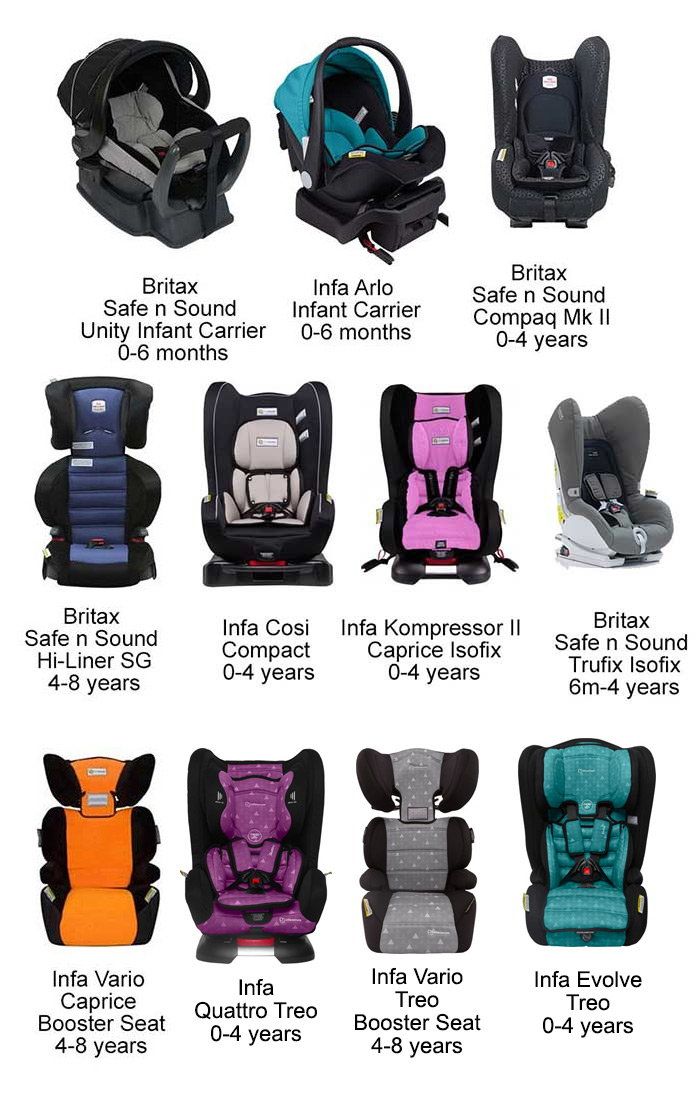 Fitting-3-Car-Seats