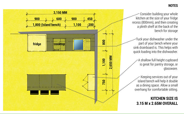 UndercoverArchitect-CompactKitchen-Plan[1]_opt