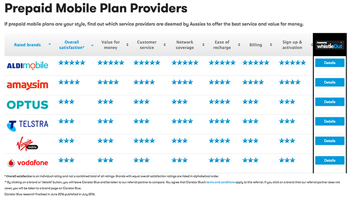 ALDImobile-prepaid-mobile-comparison