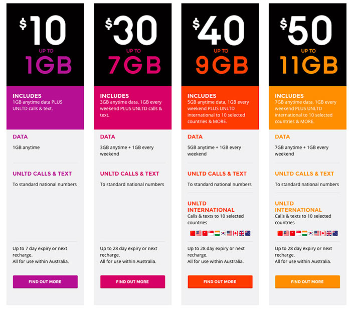 boost-mobile-prepaid-bundles