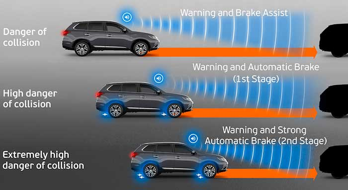 mitsubishi-outlander-forward-collision-warning