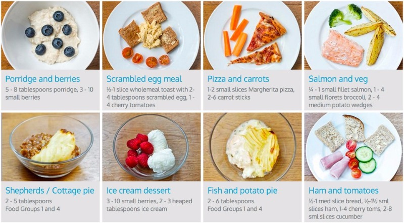toddler food portions