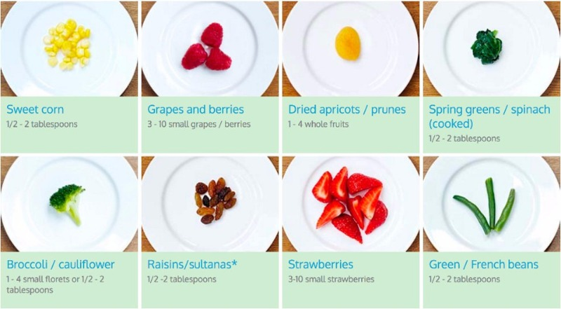 healthy toddler food portions fruit and vegetables