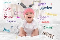 Expected baby names to be popular 2020