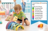 nqs child care rating startingblocks