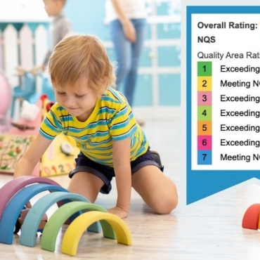 Did You Know Child Care Centres Are Rated? Here's How to Check Your Service's Quality